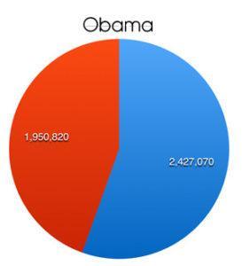 deportaciones-obama